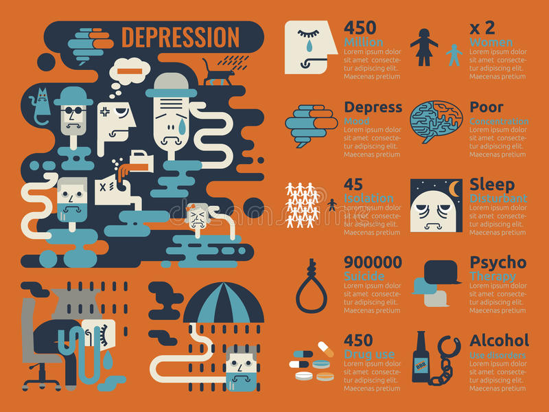 Depresión Infographic libre illustration