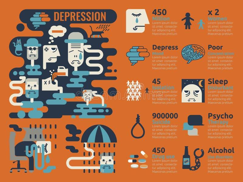 Depresja Infographic royalty ilustracja
