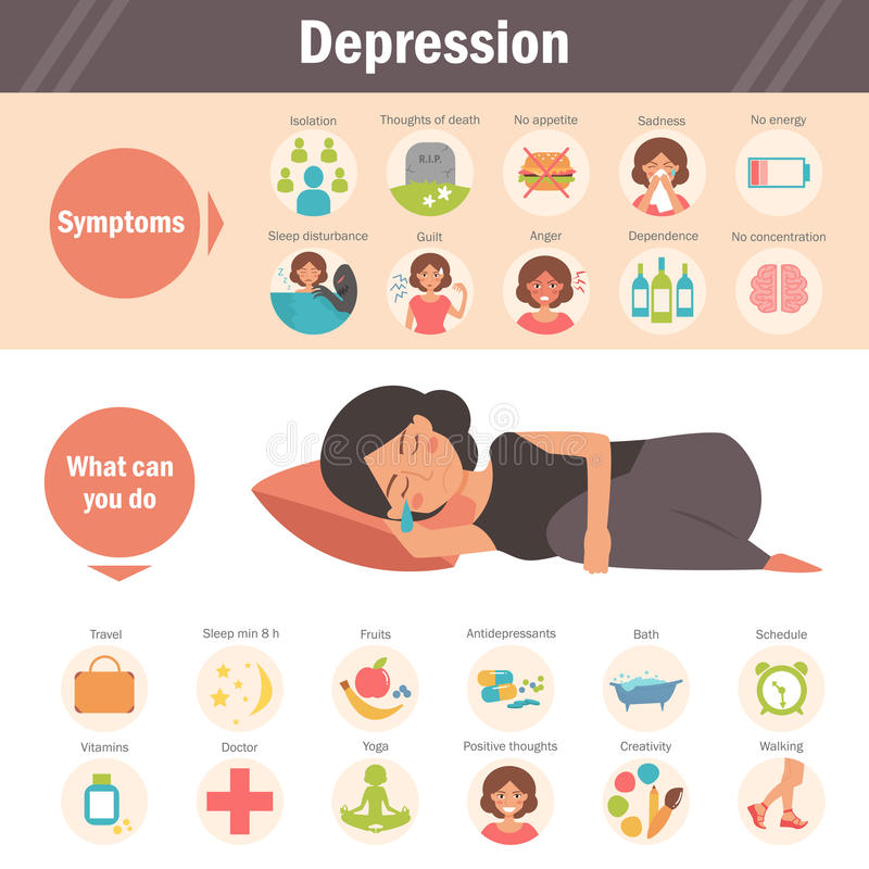 Depressie - symptomen en behandeling stock illustratie
