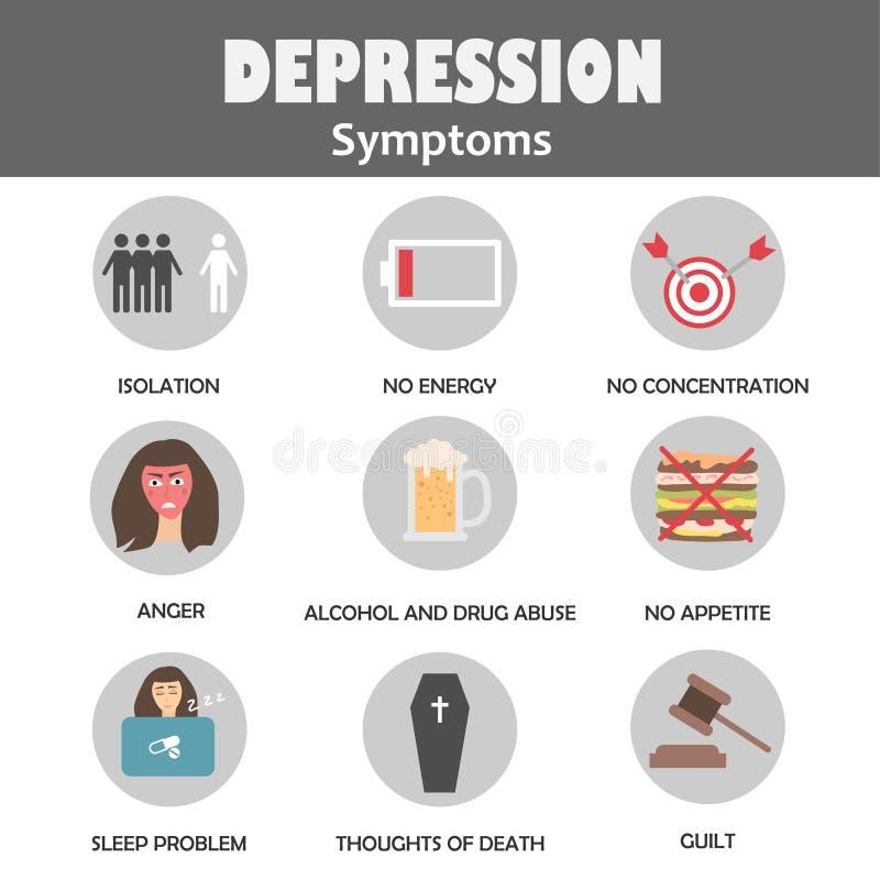 Depression symptoms infographic concept vector illustration