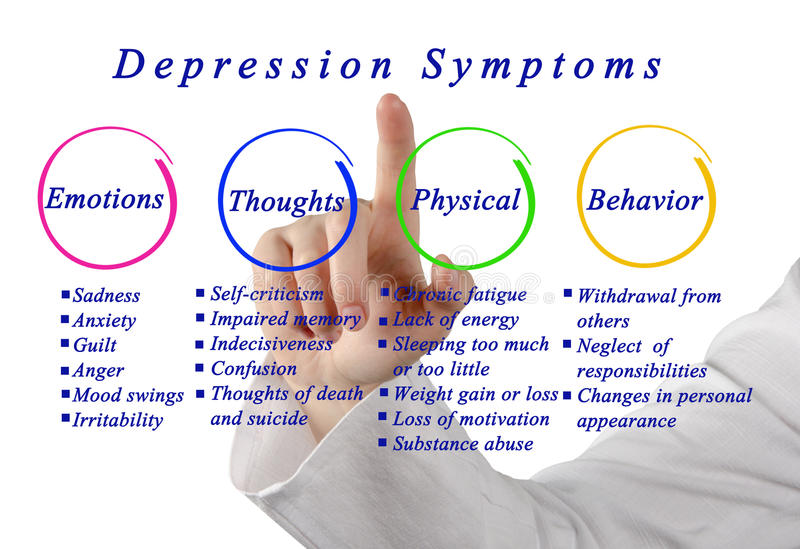 Depressionsymptoms royalty free stock images