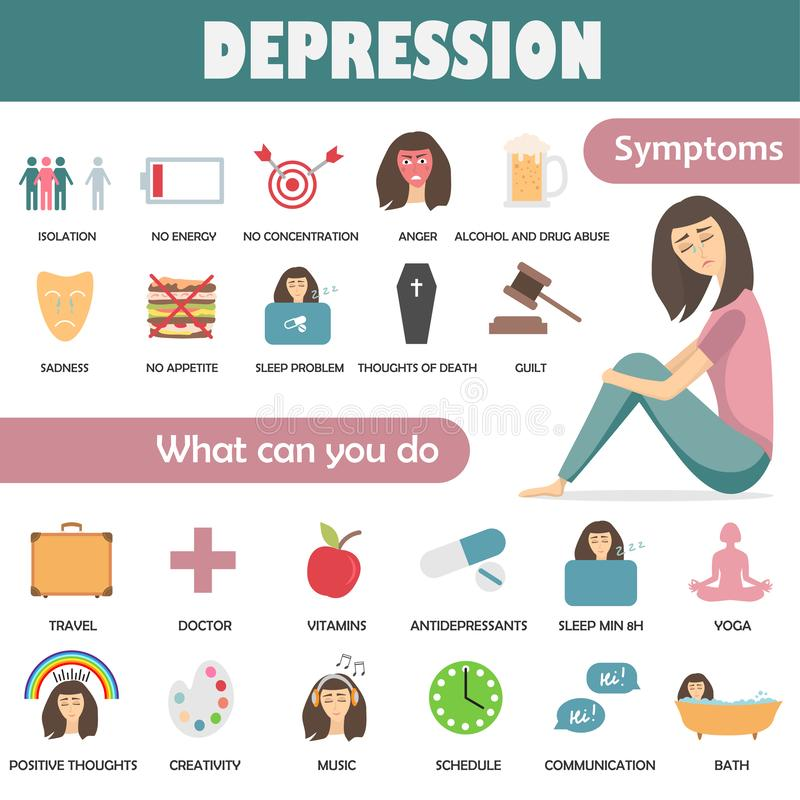 Depression symptoms and treatment icons stock illustration