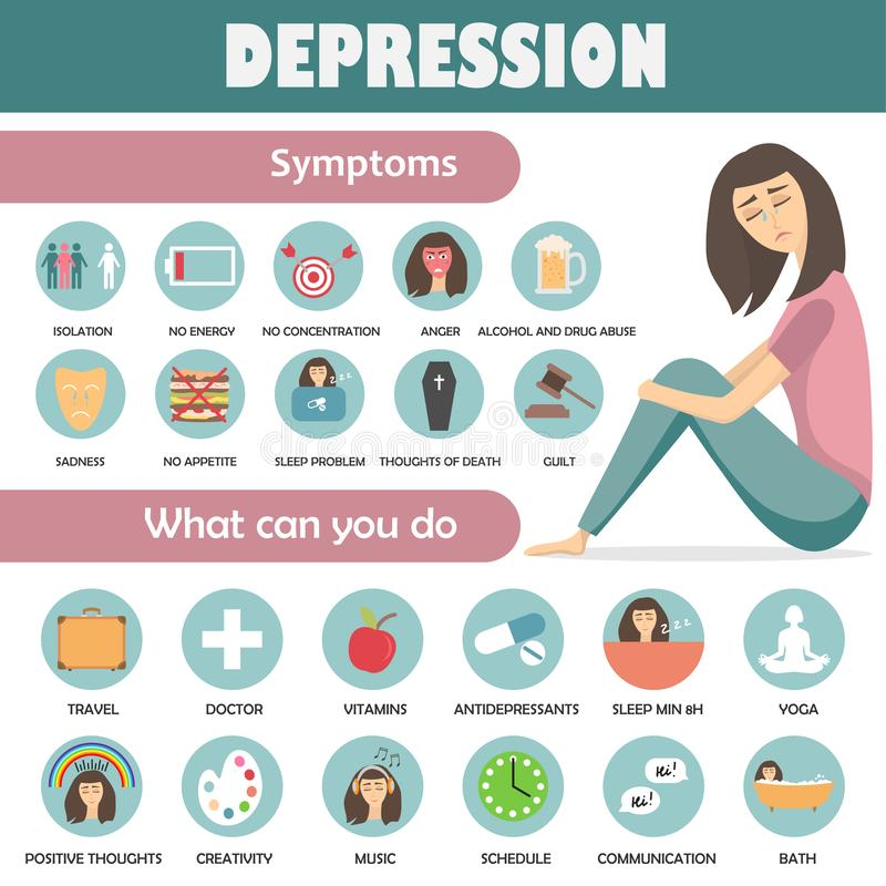 Depression symptoms and treatment icons royalty free illustration