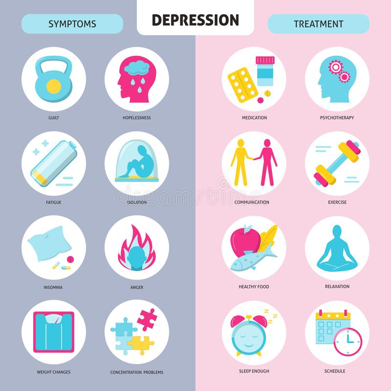 Depression symptoms and treatment icons set in flat style vector illustration