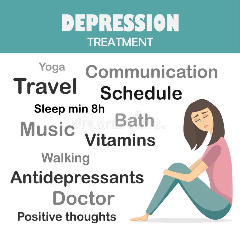 Depression treatment infographic concept royalty free illustration