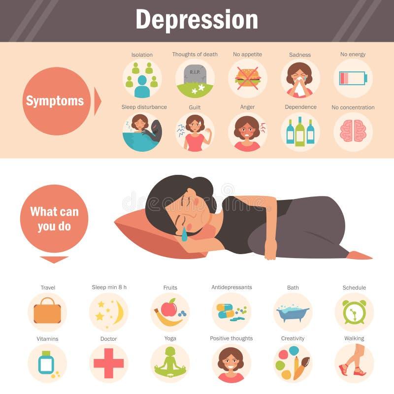 Depressione - sintomi e trattamento illustrazione di stock