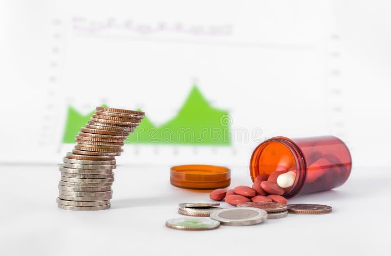 Der Abschluss herauf Medizinpillen und -münze auf Finanzdiagramm Financi lizenzfreies stockfoto