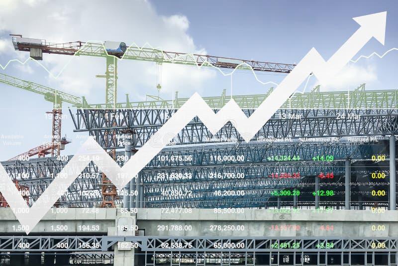 Der auf Lager erfolgreiches Investitionswachstum Finanzindexshow im Entwicklungsgeschäft des Baugewerbes und der Immobilien lizenzfreie stockbilder