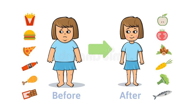 Der Einfluss der Diät auf das Gewicht der Person Junge Frau vor und nach Diät und Eignung Schöner Frauenbauch über Weiß stock abbildung