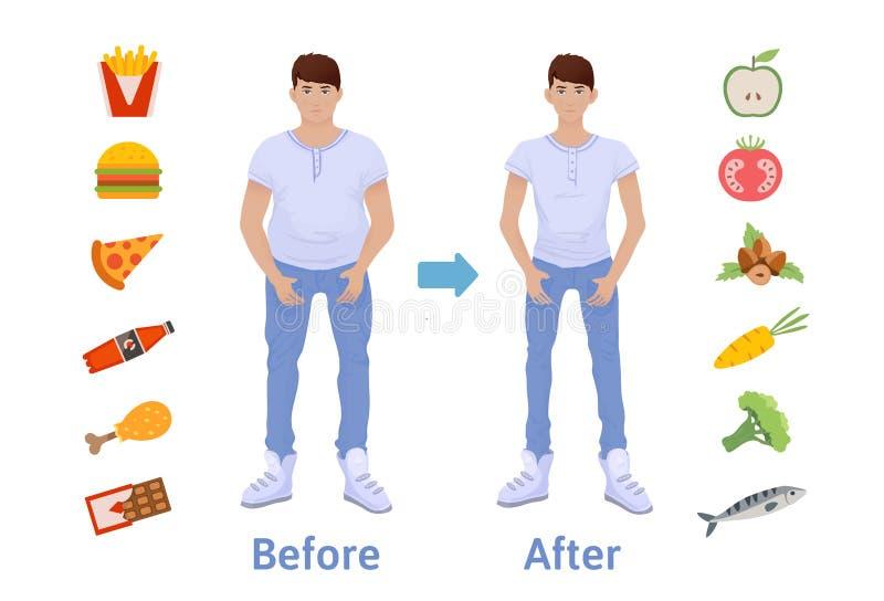 Der Einfluss der Diät auf das Gewicht der Person Mann vor und nach Diät und Eignung Schöner Frauenbauch über Weiß Fett und vektor abbildung