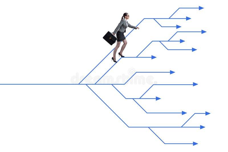 Der Geschäftsmann, der verschiedene berufliche Wege im Geschäft wählt stockbilder