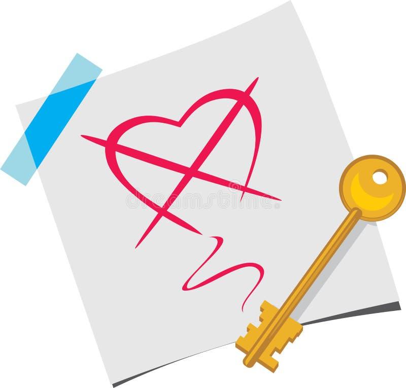 Der Schlüssel auf einem Papierblatt lizenzfreie abbildung