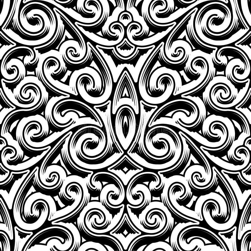 Der Weinlese Muster swirly vektor abbildung
