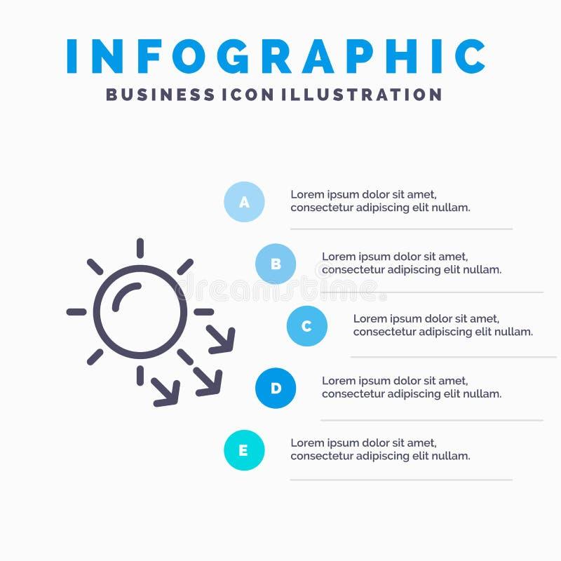 Dermatologia, Sucha skóra, skóra, skóry opieki linii ikona z 5 kroków prezentacji infographics tłem royalty ilustracja