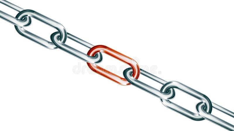 Des chaînes sont reliées par le lien d'un rouge ardent sur un fond blanc, conn. illustration libre de droits