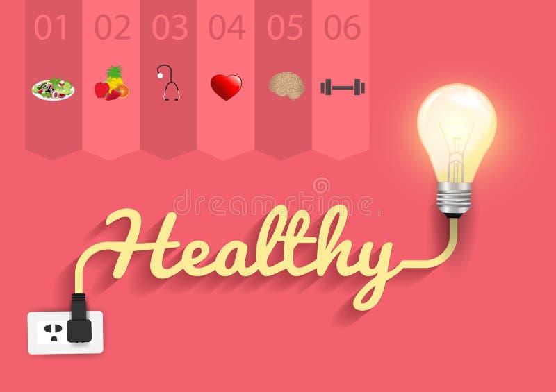 Des gesunden kreatives Glühlampedesign Ideenkonzeptes des Vektors stock abbildung