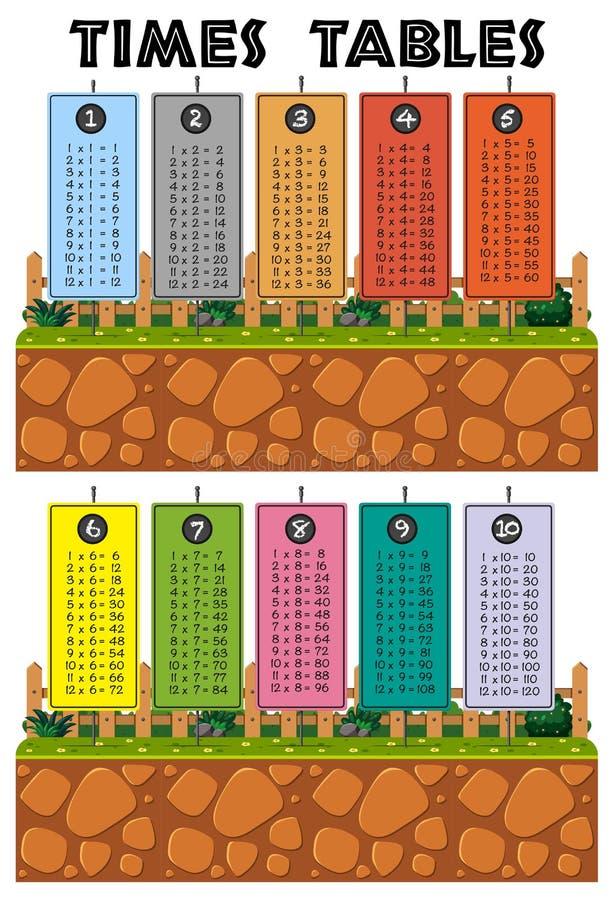 Des maths colorées chronomètrent des Tableaux illustration stock