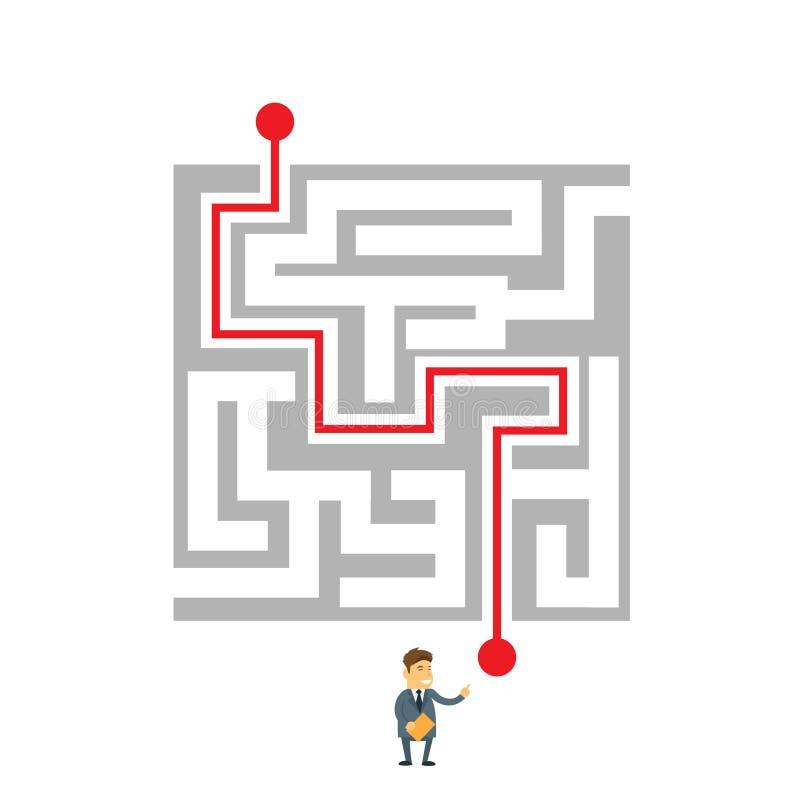 Desafío de la manera de Labyrinth Choosing Path del hombre de negocios ilustración del vector