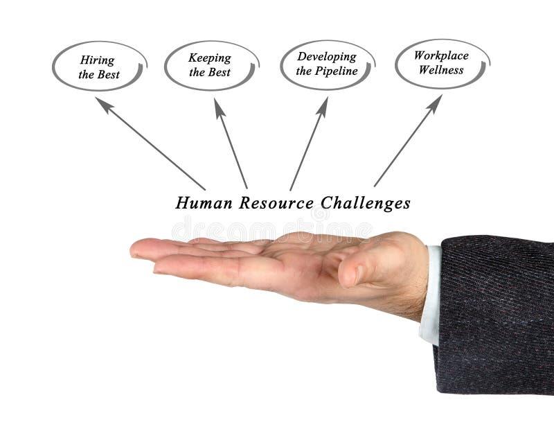 Desafíos del recurso humano imagen de archivo