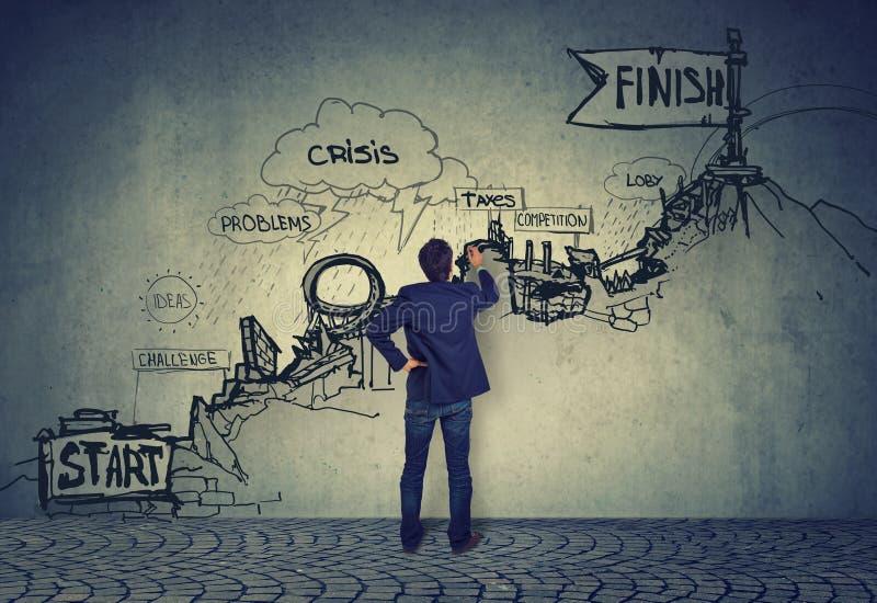 Desafios da carreira Homem de negócios que olha um esboço de t ilustração do vetor