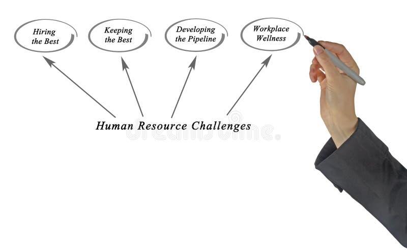 Desafios dos recursos humanos ilustração stock