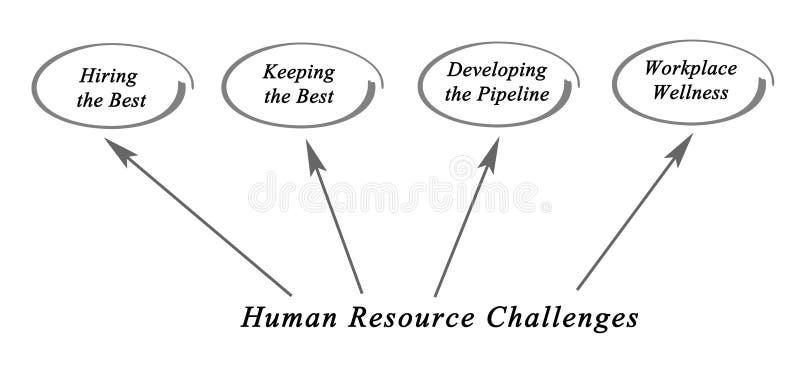 Desafios dos recursos humanos ilustração royalty free