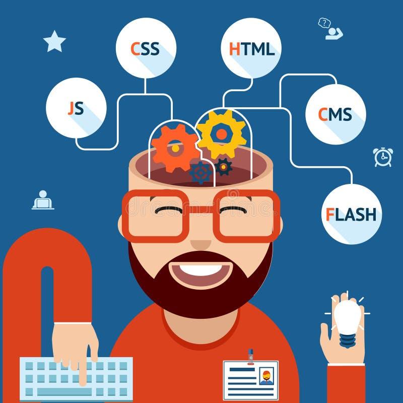 Desarrollador del web y de aplicaciones móviles