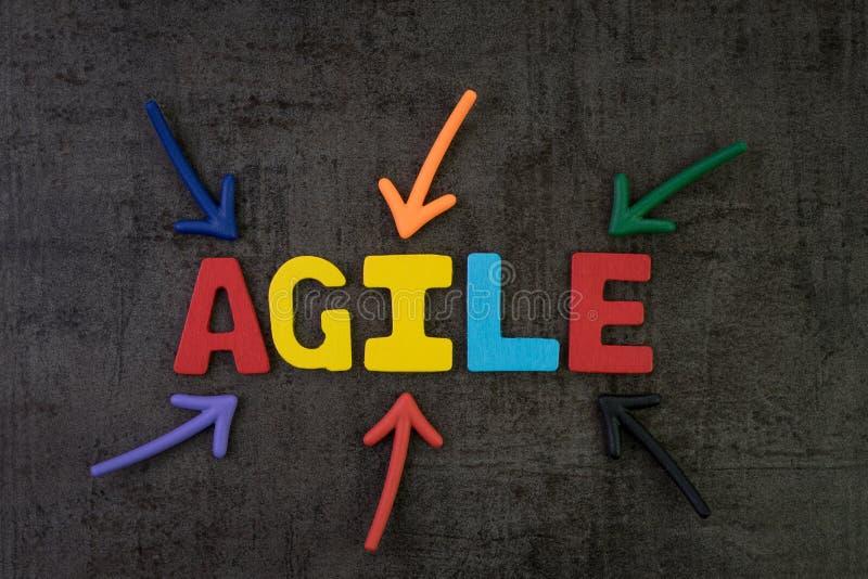 Desarrollo ágil, nueva metodología para el software, idea, flujo de trabajo fotos de archivo libres de regalías