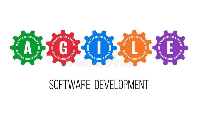 Desarrollo de programas ÁGIL, concepto de los engranajes ilustración del vector