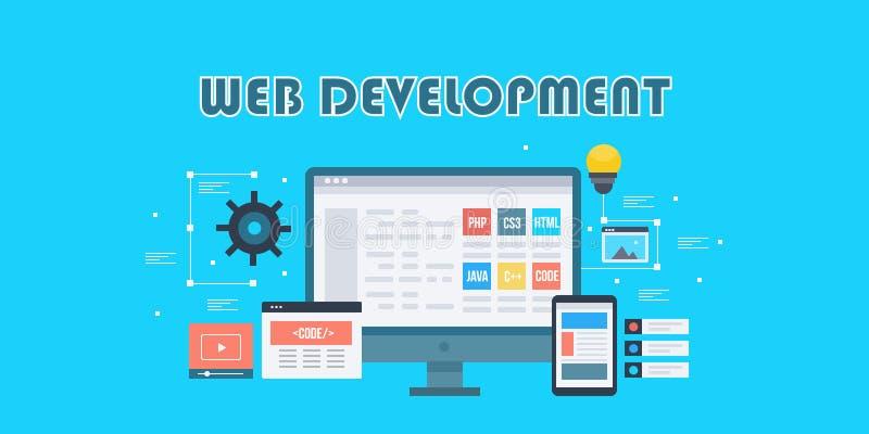 Desarrollo del software y de la aplicación móvil, programa, cifrando mostrar en la pantalla de ordenador ilustración del vector