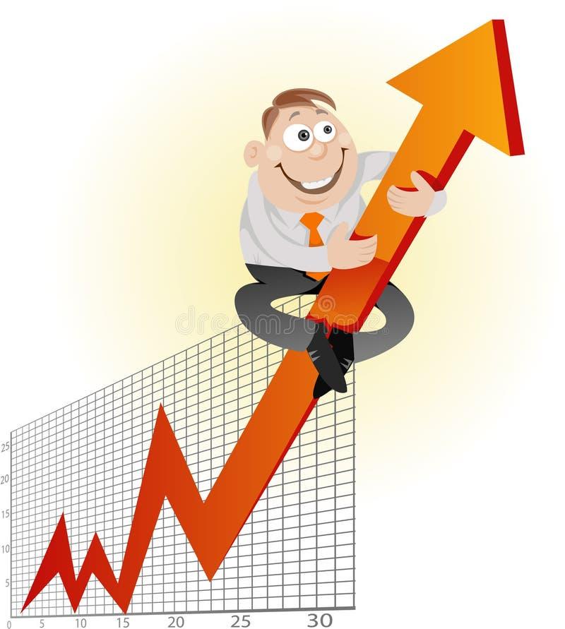 Desarrollo rápido del asunto stock de ilustración