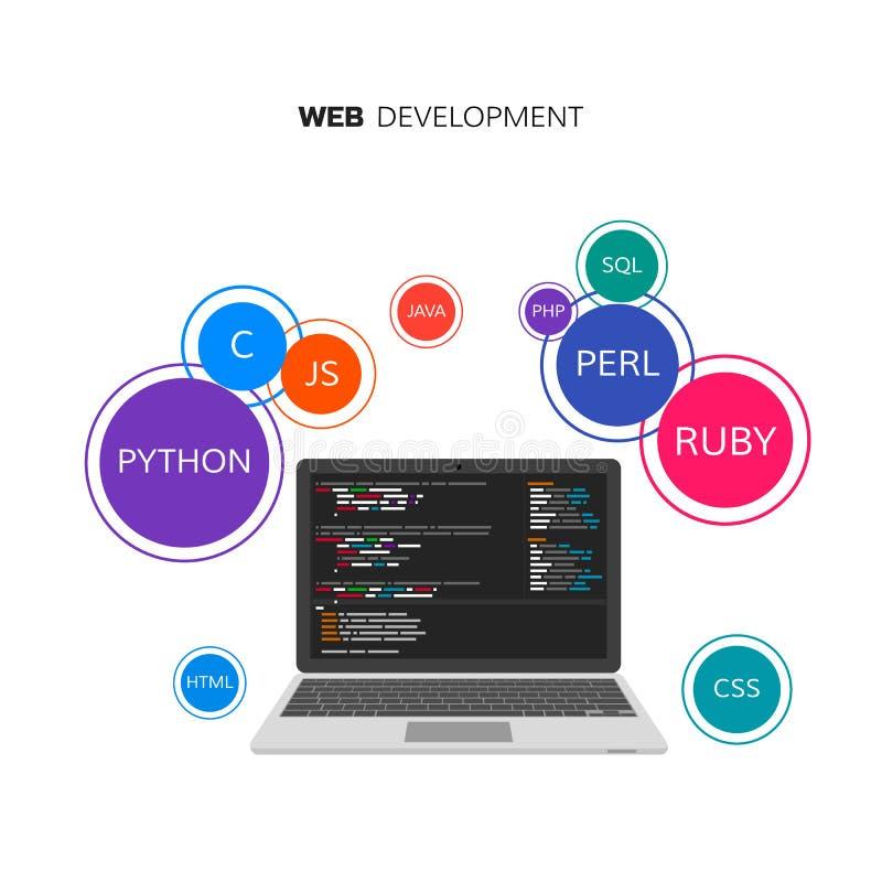 Desarrollo web infographic Programando y cifrando concepto Ilustración del vector ilustración del vector