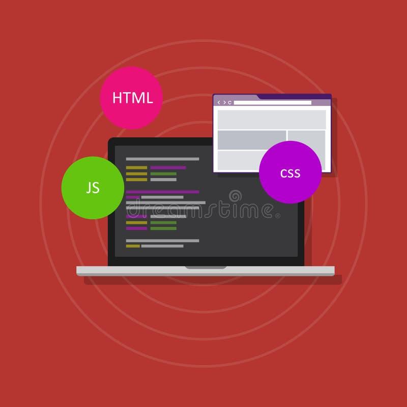 Desarrollo web que programa js del PHP css del HTML ilustración del vector