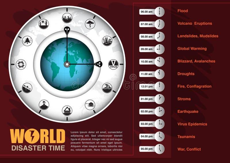 Desastre del mundo stock de ilustración
