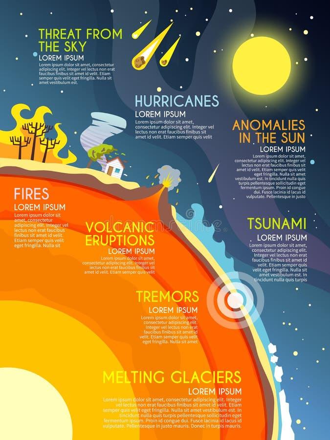 Desastre natural Infographics ilustración del vector