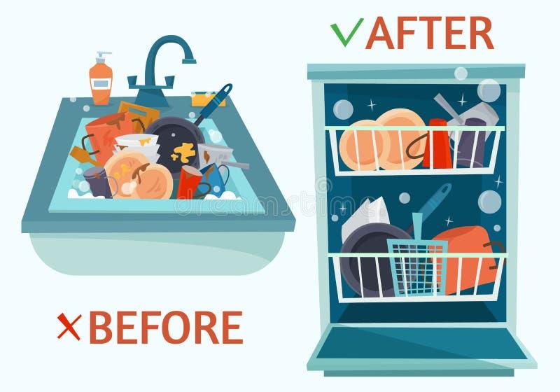 Descendez les plats sales et ouvrez le lave-vaisselle avec les plats propres illustration de vecteur