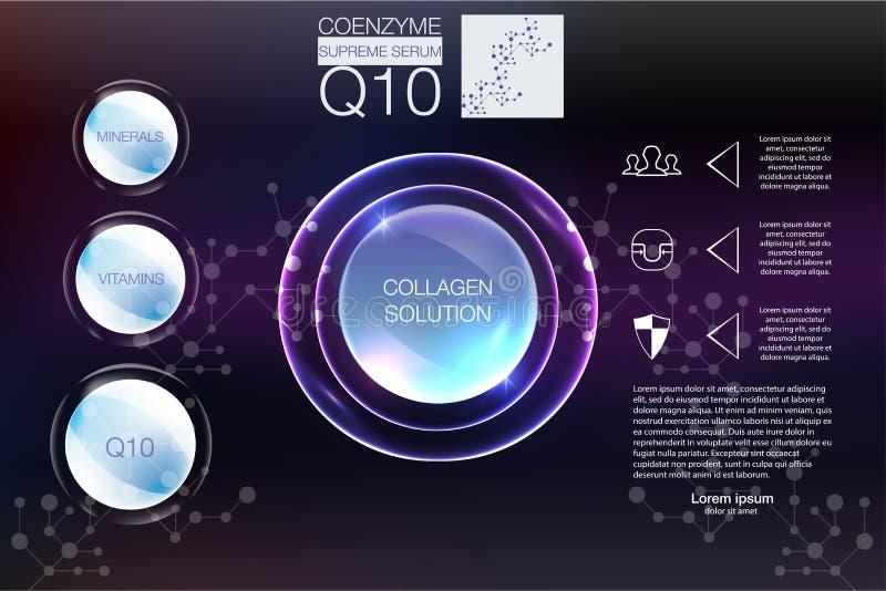 Descenso de la solución del colágeno, diseño del colágeno y fondo de la vitamina ilustración del vector