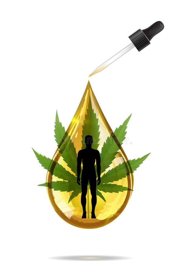 Descenso del aceite de la planta y del cáñamo de marijuana stock de ilustración