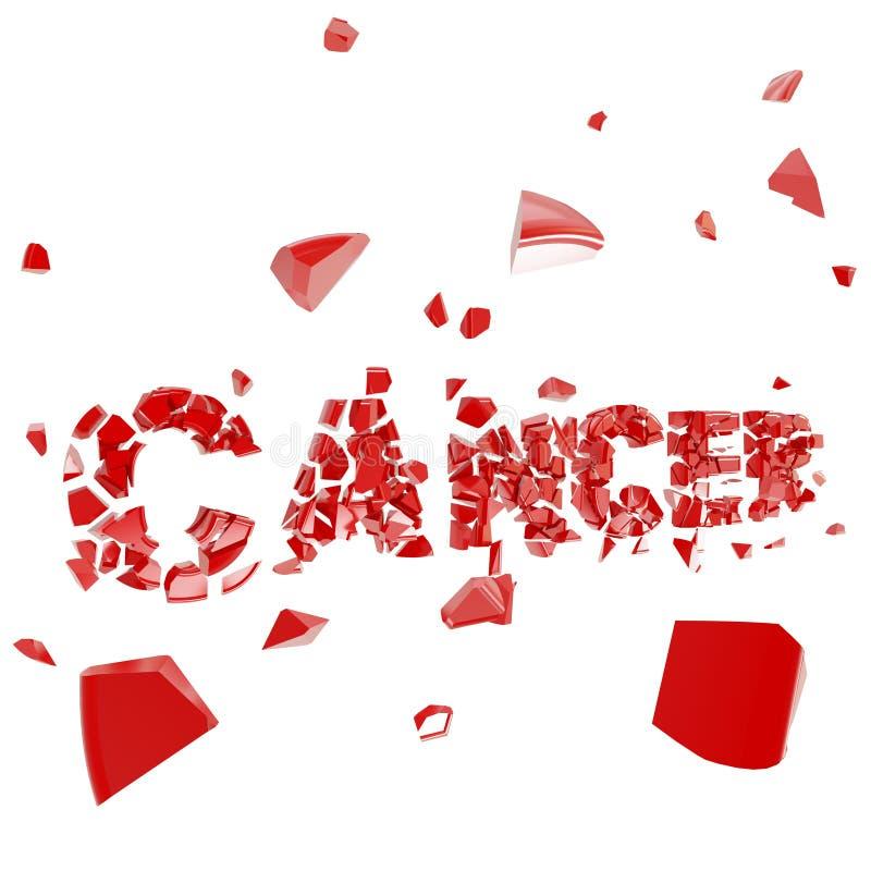 Descoberta do cancro, palavra causada um crash e quebrada ilustração stock