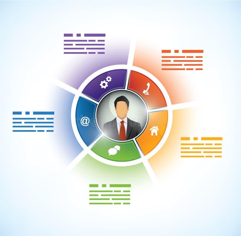 Descripteur de présentation avec l'avatar illustration de vecteur