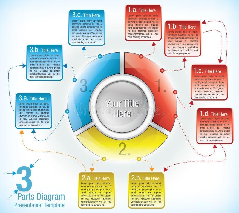 Descripteur de présentation de roue segmentée illustration libre de droits