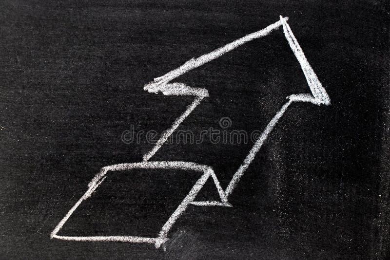 Desenho branco da m?o do giz na forma da seta do uptrend no fundo do quadro-negro imagem de stock royalty free