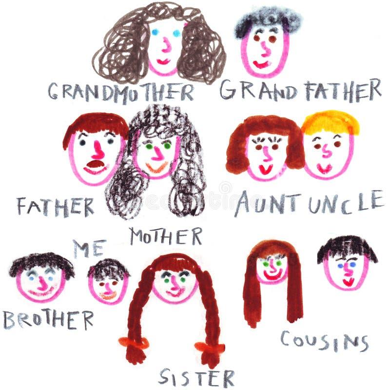 Desenho da árvore de família feito por uma criança ilustração royalty free