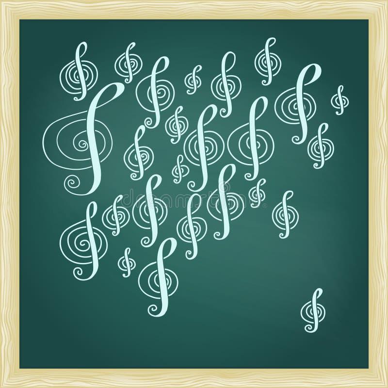 Desenho da clave de sol da música no quadro verde com quadro ilustração stock