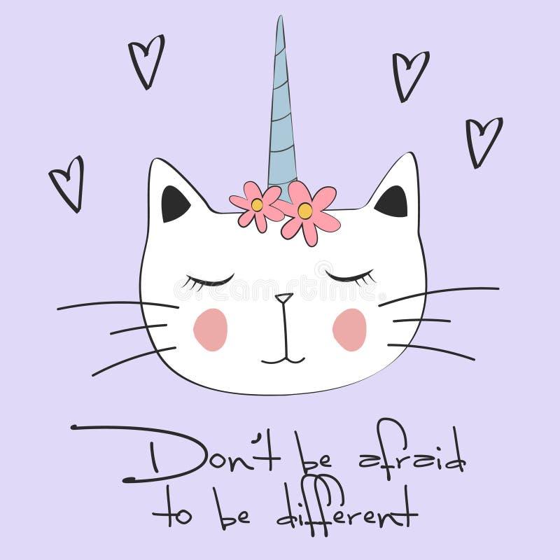 Desenho da ilustração do vetor do miado do gato com escrita, esboços pretos da cabeça do ` s do gato, focinho do gato com orelhas ilustração do vetor