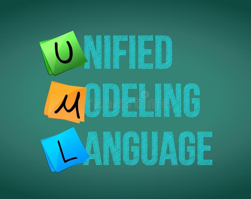Desenho de giz UML, unificado modelando o ilustrador da língua ilustração stock