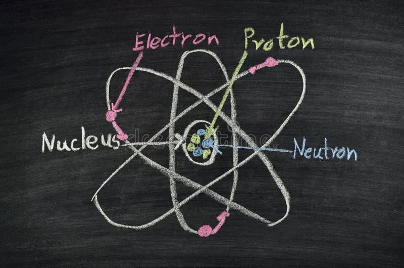 Desenho do átomo fotos de stock royalty free