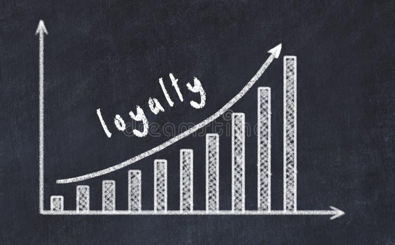 Desenho do quadro do gráfico de negócio crescente com lealdade acima da seta e da inscrição imagem de stock
