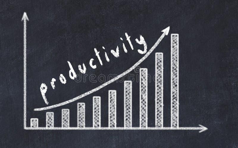 Desenho do quadro do gráfico de negócio crescente com produtividade acima da seta e da inscrição ilustração royalty free