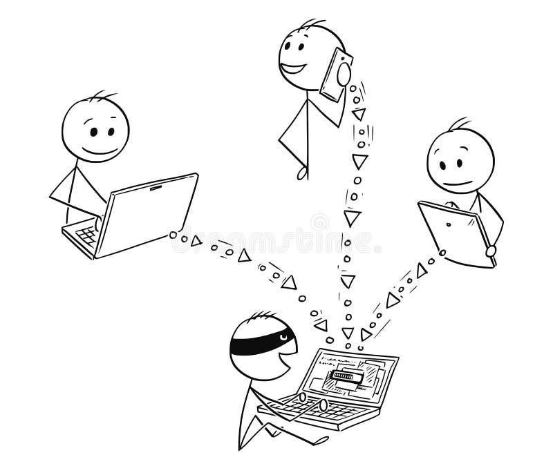 Desenhos animados do hacker que roubam os dados que cortam o computador, a tabuleta e o telefone de Smart ilustração do vetor